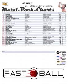 charts top 20